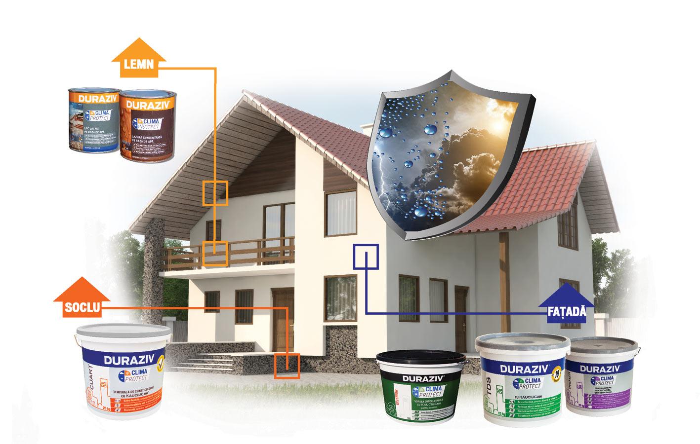 Duraziv Clima Protect®, vopsele și lazuripentru exterior pentru orice condiții climatice