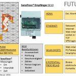SensFloor System und SE10_D