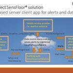 SensFloor App