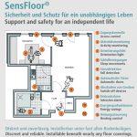 SensFloor_Features