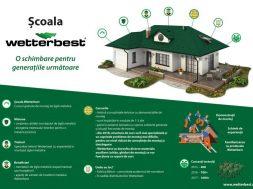 Scoala Wetterbest_Infografic